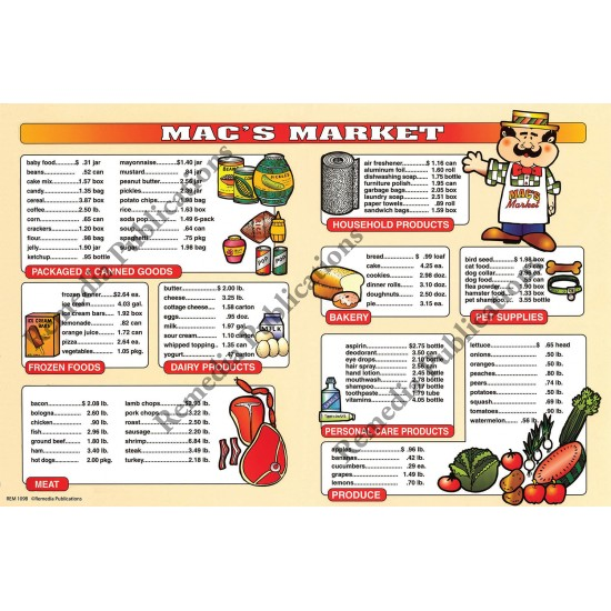 Market Math (6 Extra Price Lists)