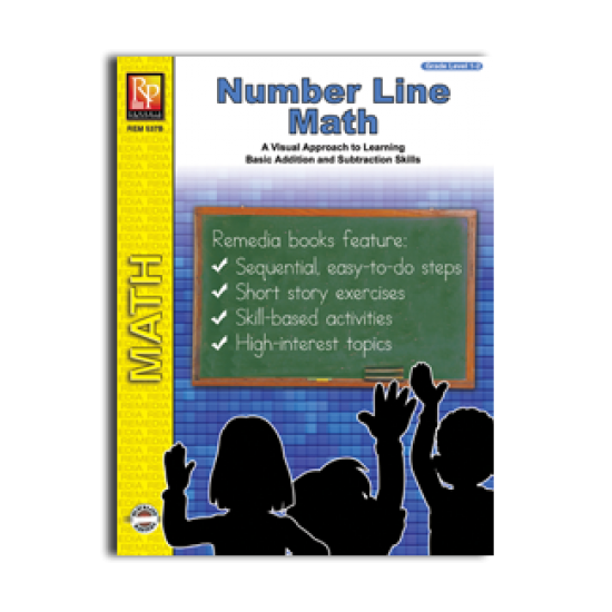 Number Line Math